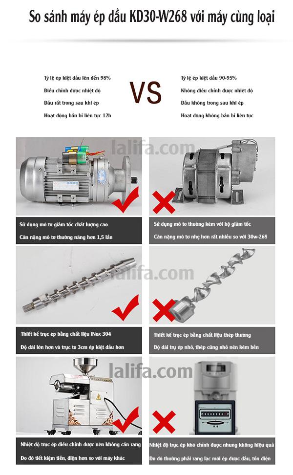 So sánh các thay đổi của máy ép dầu lạc vừng 30W - 268